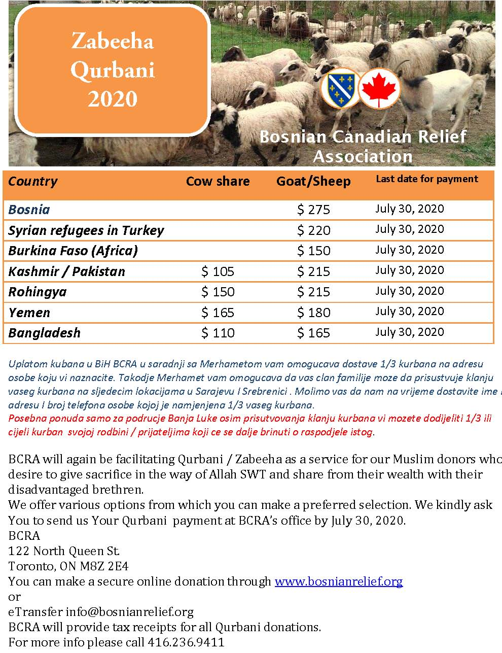 Eid ul Adha 2020 Qurbani Price List